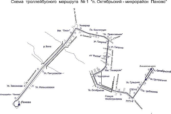Троллейбус №1 (Кострома)