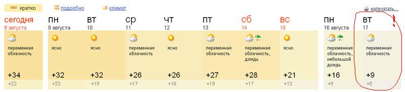 Погода в с.воронів гощанського району
